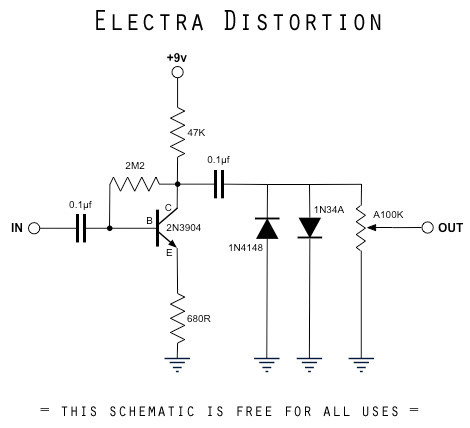 Electra Distortion