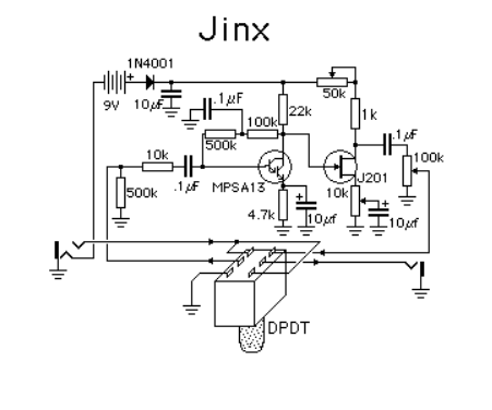 Jinx Fuzz